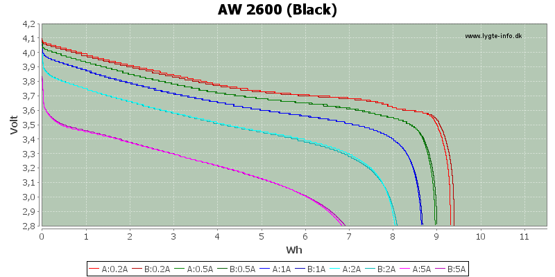 Energy-AW-2600