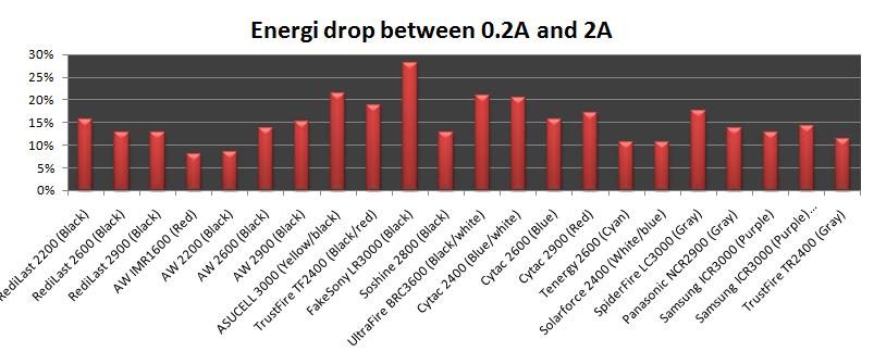 EnergyDrop