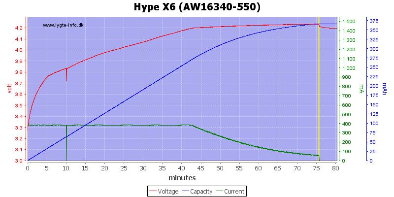 Hype%20X6%20%28AW16340-550%29