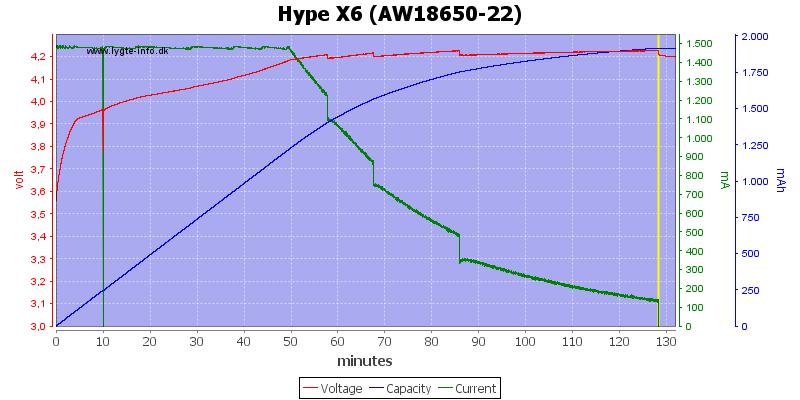 Hype%20X6%20%28AW18650-22%29