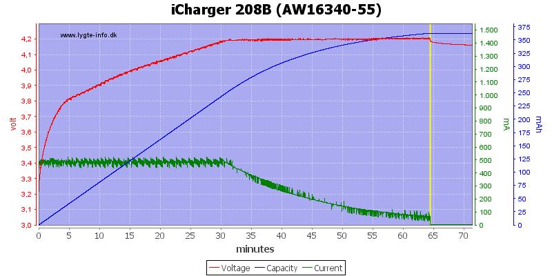 iCharger%20208B%20%28AW16340-55%29