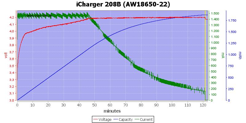 iCharger%20208B%20%28AW18650-22%29