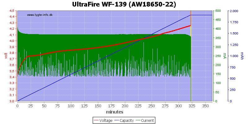 UltraFire%20WF-139%20%28AW18650-22%29