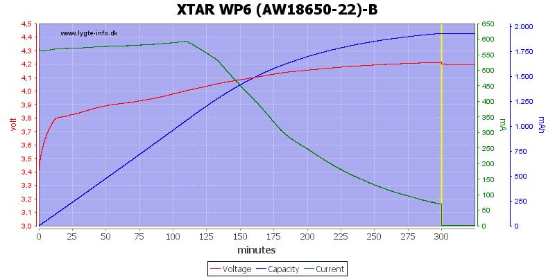 XTAR%20WP6%20%28AW18650-22%29-B