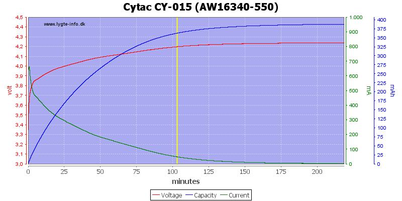 Cytac%20CY-015%20%28AW16340-550%29