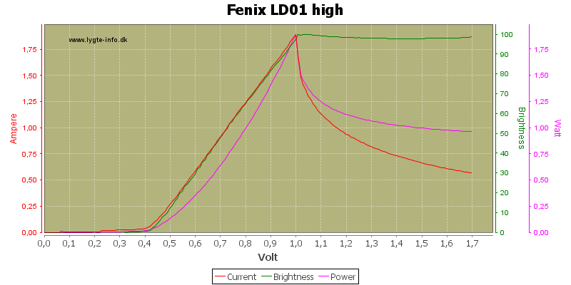 Fenix%20LD01%20high