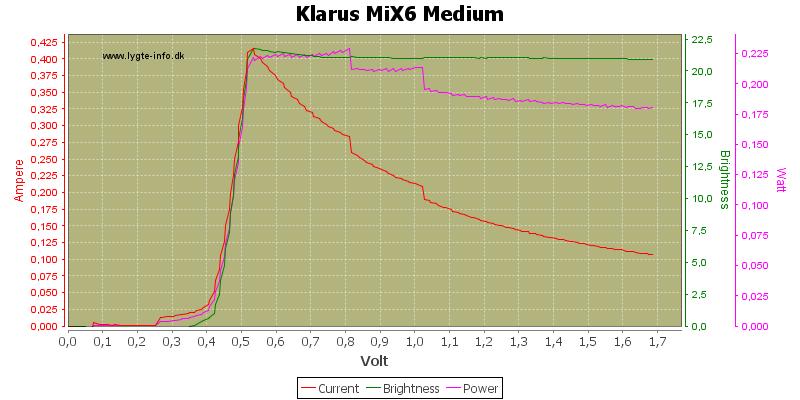 Klarus%20MiX6%20Medium