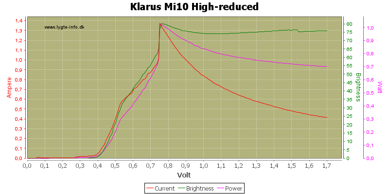 Klarus%20Mi10%20High-reduced