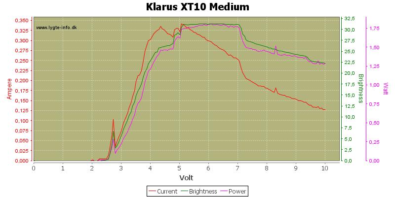 Klarus%20XT10%20Medium