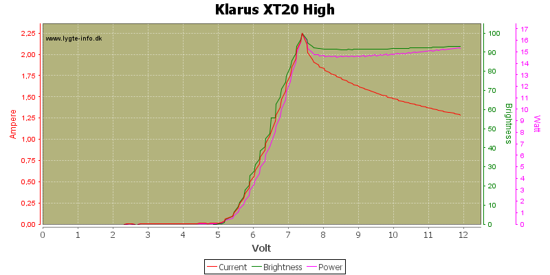 Klarus%20XT20%20High