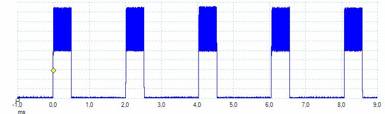 X60LowPWMCR123