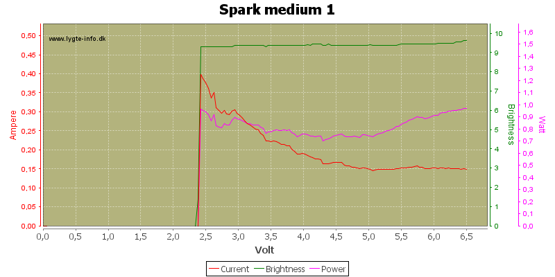 Spark%20medium%201