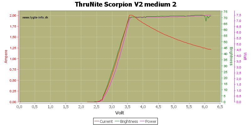 ThruNite%20Scorpion%20V2%20medium%202