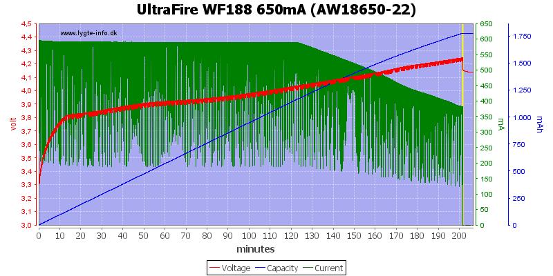 UltraFire%20WF188%20650mA%20%28AW18650-22%29