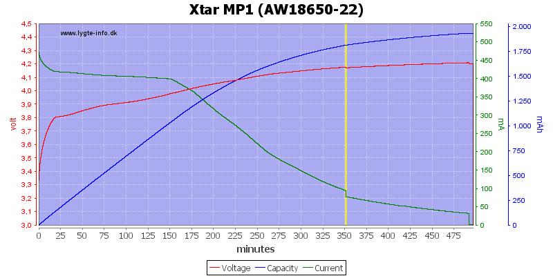 Xtar%20MP1%20%28AW18650-22%29