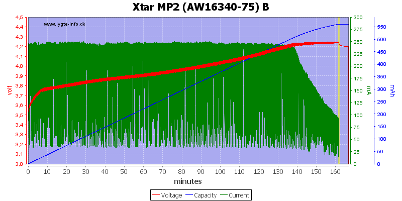Xtar%20MP2%20%28AW16340-75%29%20B