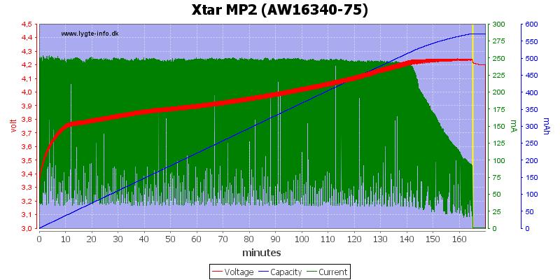 Xtar%20MP2%20%28AW16340-75%29