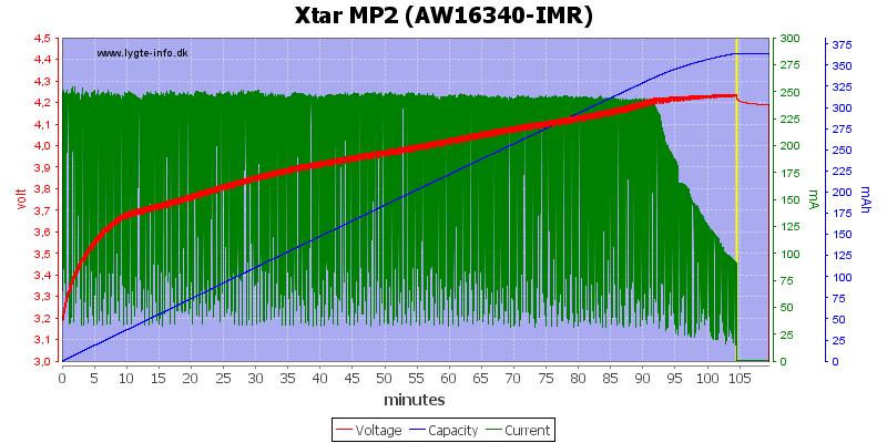 Xtar%20MP2%20%28AW16340-IMR%29