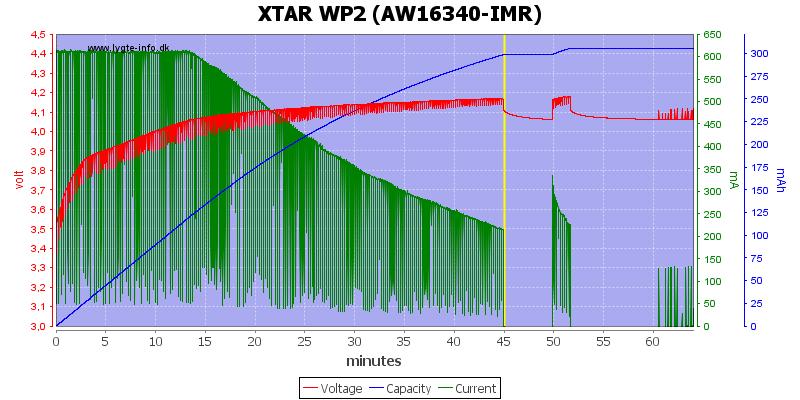 XTAR%20WP2%20%28AW16340-IMR%29