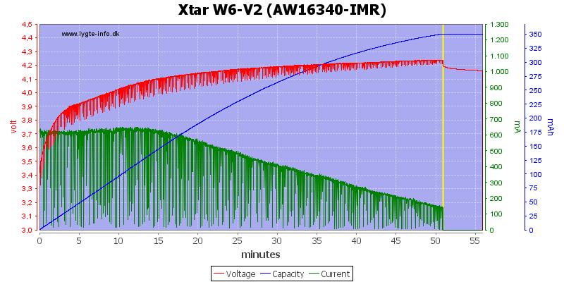Xtar%20W6-V2%20%28AW16340-IMR%29